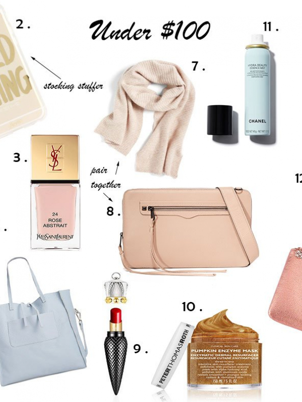 Holiday Gift Guide: Under $100 For Her